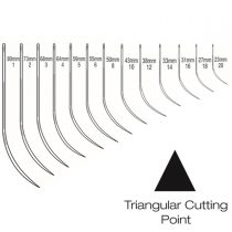 Half Curved Triangular Cutting